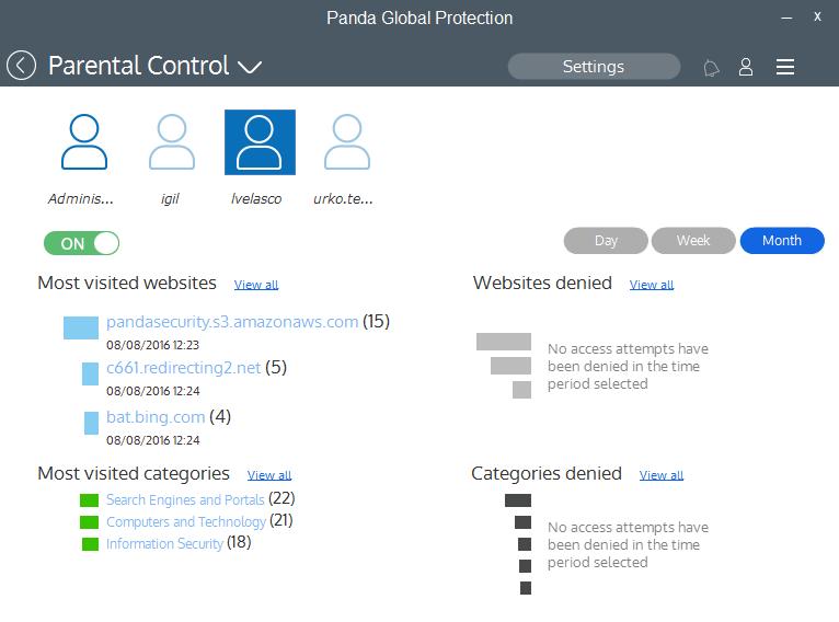 Parental Control Software on Panda